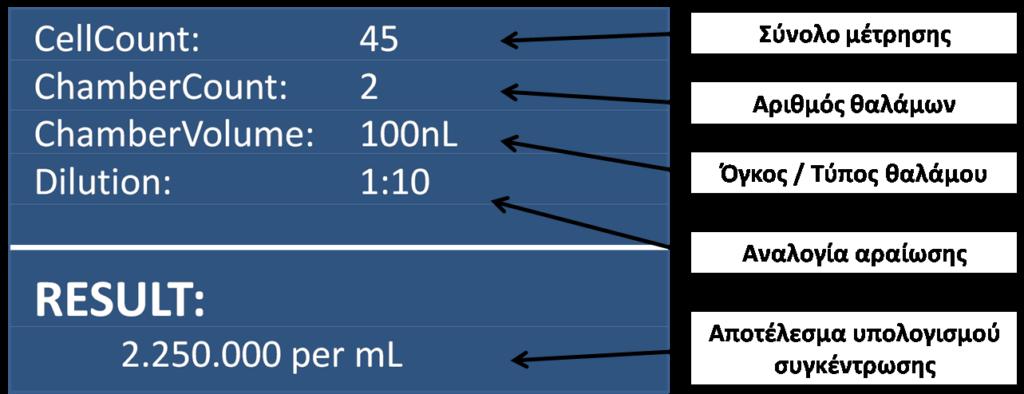 Μετρητής συγκέντρωσης κυττάρων σε διάλυμα DFC-2