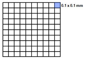 Μετρητής συγκέντρωσης κυττάρων σε διάλυμα DFC-2 Lab Counter makler