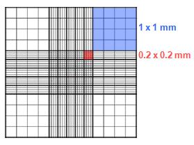 Μετρητής συγκέντρωσης κυττάρων σε διάλυμα DFC-2 Lab Counter neubauer